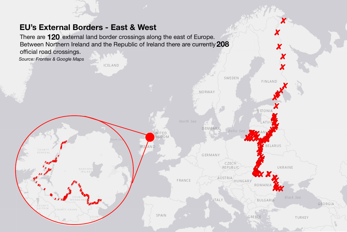 EU's External Border: East & West