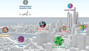 The Smarter Cities initiative is part of IBM's larger Smarter Planet Programme