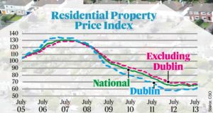 Property prices in Dublin have increased 8 per cent in the last 12 months, according to new figures released by the Central Statistics Office.