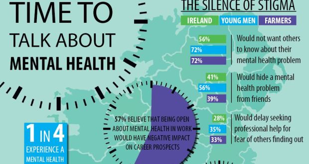 Green Ribbon Campaign On Discussing Mental Health In May