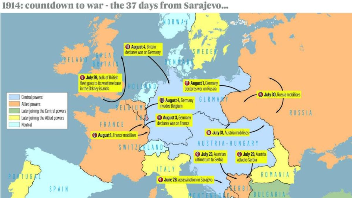 The war to end all war Sarajevo World War One Maps on world map of croatia and bosnia, world war one serbia on a map, world war 2 timeline events, world map bosnia and herzegovina,