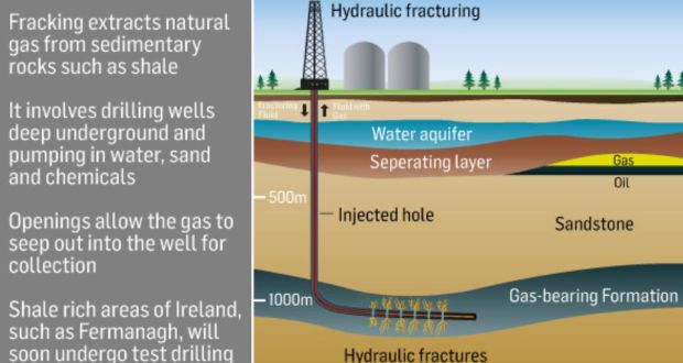 argumentative essay on hydrofracking