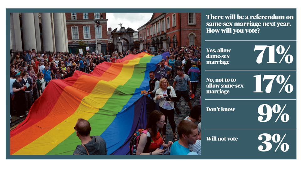 Gay rights referendum