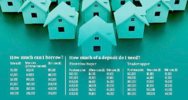 2bdbeb87e27 Five things you need to know about the new mortgage rules