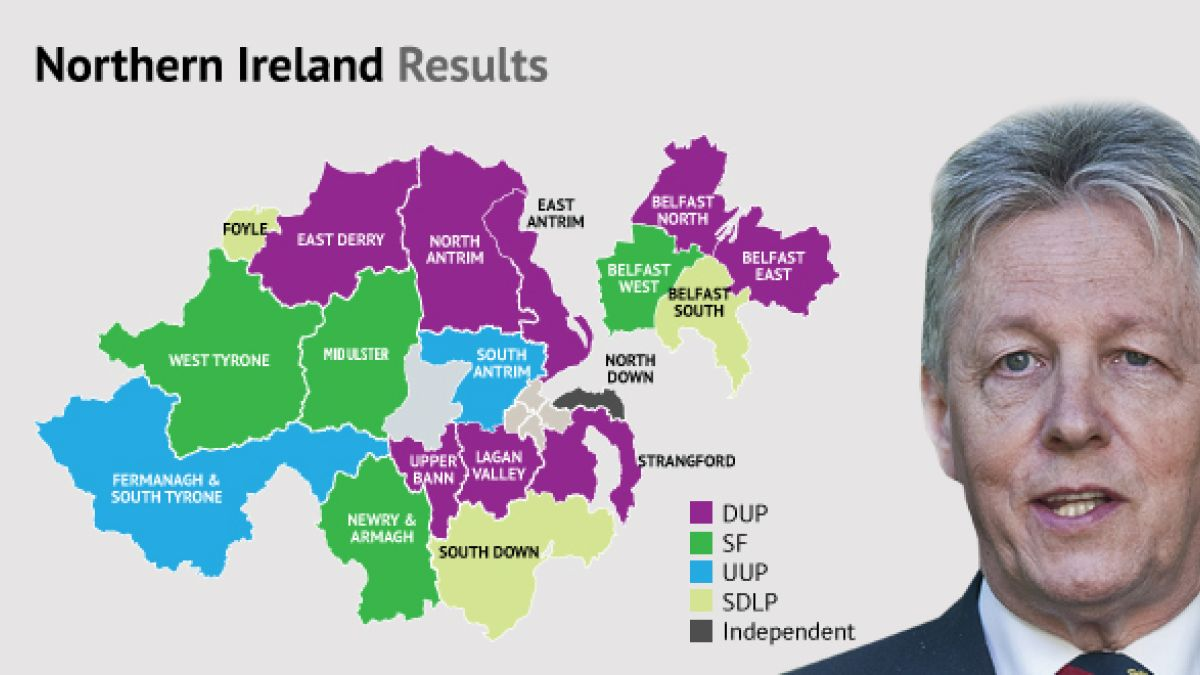 Mid ulster by election betting sites david wolman wired bitcoins