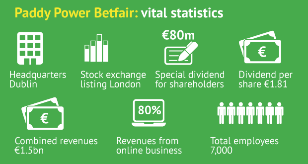 paddy power plc 3 Paddy power betfair plc (ppb) continues with its trajctory of positive growth by boosting revenue almost 10% in the third quarter of 2017 the sports betting giant has announced.