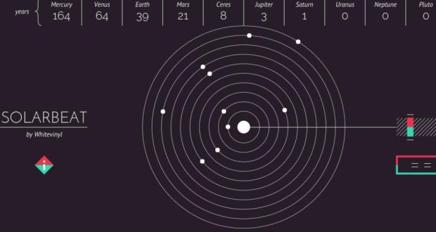 Solar System Orbits Simulation | www.pixshark.com - Images ...