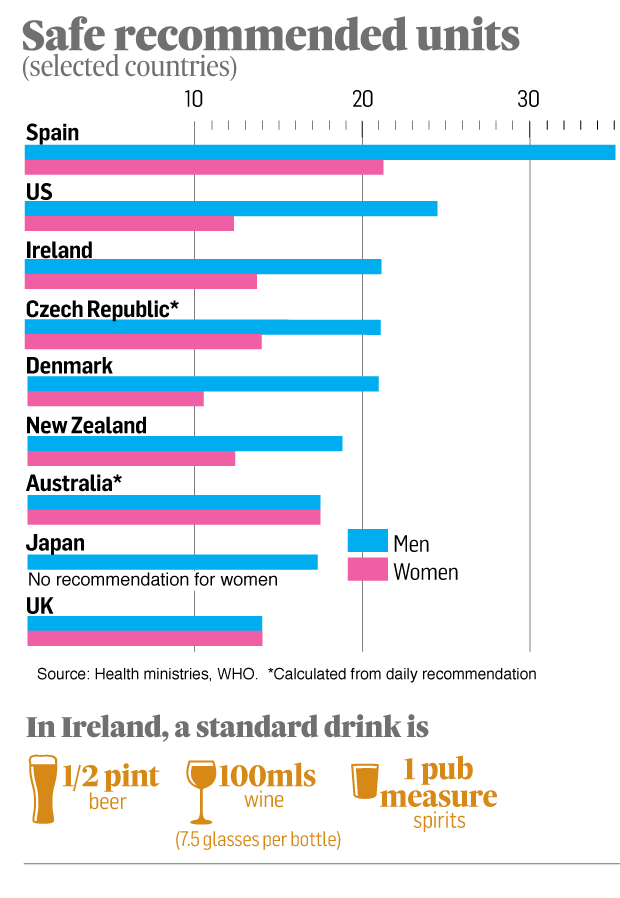 Alcohol consumption breast cancer link