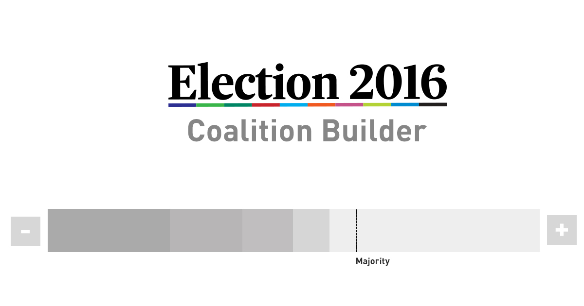 Fantasy Coalition Government: Build Yours with The Irish Times