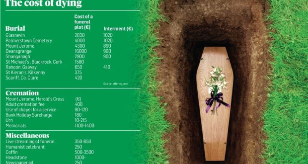 Funeral Home Business Plan Sample - Strategy and.