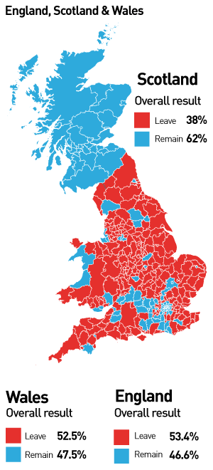 Brexit Resultate