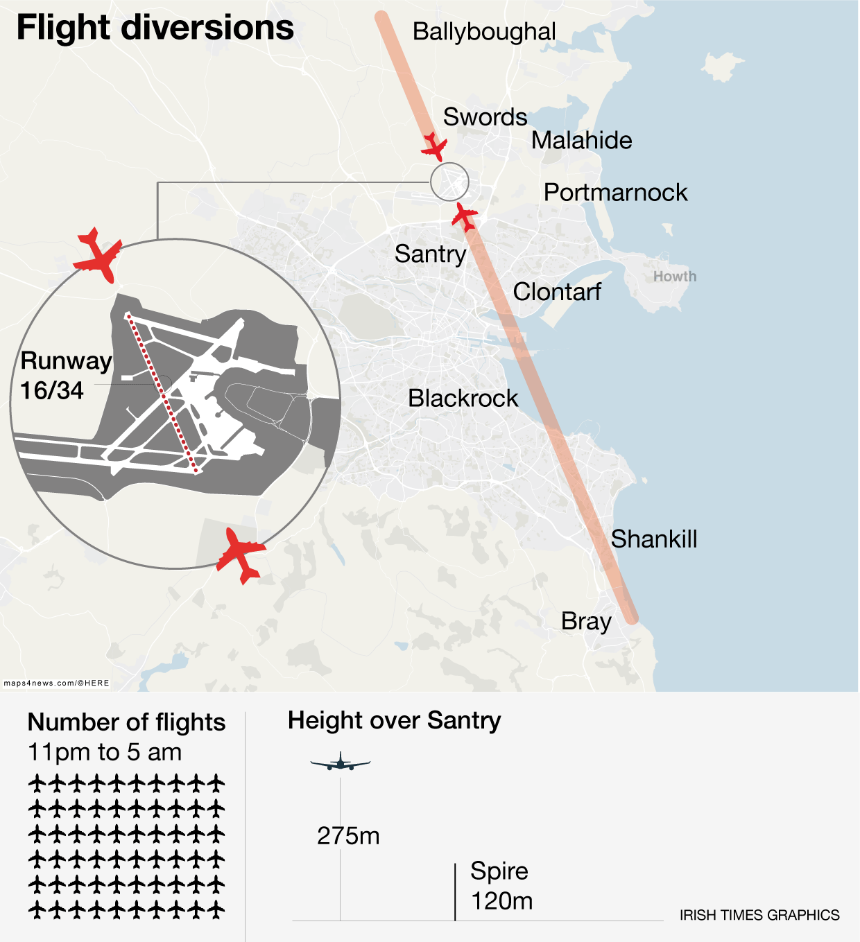 Night flights over south Dublin during runway overhaul