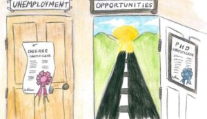 PhDs lead to a multiplicty of opportunities but getting into them is not always that easy. Credit: Zoe Ryan