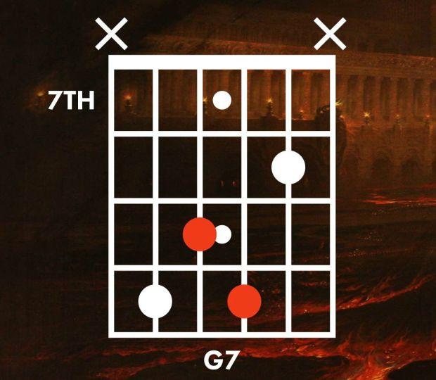 e98217497263 The devil s chord  Black Sabbath resurrected the diabolus in musica chord