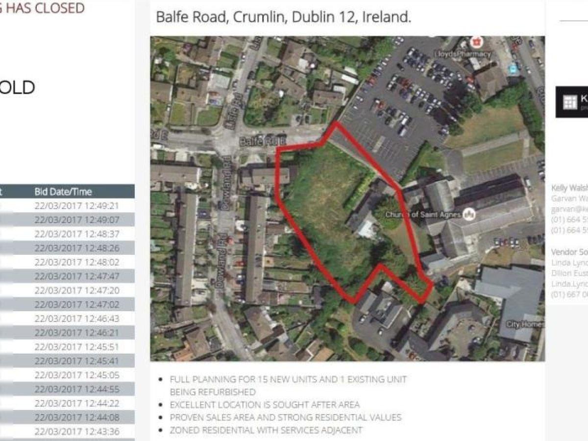 History of Dublin - Wikipedia