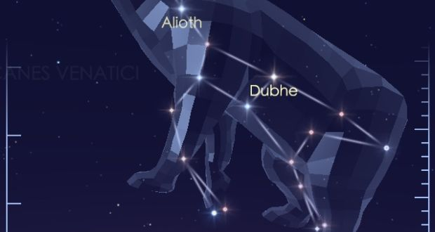Reach For The Stars With Star Walk - How to read a star map
