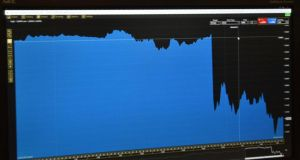 A graph on a trader's screen on the trading floor of ETX Capital in London shows the fall of pound sterling when the first UK election exit poll was released. Photograph: Glyn Kirk/AFP/Getty Images