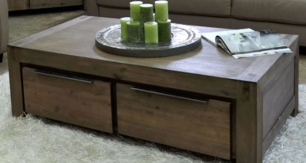 Whats the point of buying a coffee table I dont know where Ill