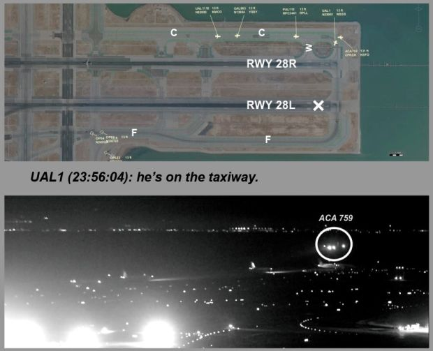This composite of images released by the National Transportation Safety Board (NTSB) shows Air Canada flight 759 attempting to land at the San Francisco International Airport. At top is a map of the runway. At centre is from a transmission to air traffic control from a United Airlines airplane on the taxiway. The bottom image, taken from San Francisco International Airport video , shows the Air Canada plane flying just above a United Airlines flight waiting on the taxiway. Photograph: NTSB via AP