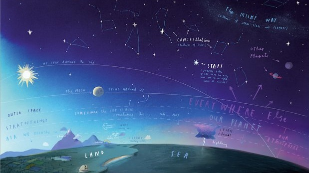 From Here We Are. Illustration: Oliver Jeffers