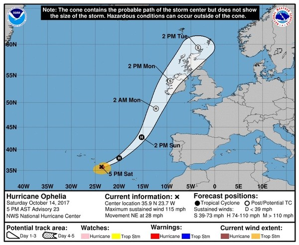 Ireland faces rare hurricane hit