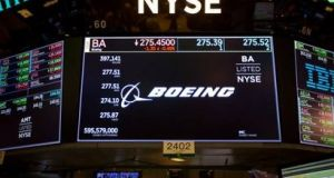 Boeing shares hit an all-time high at $281.83 on Monday, gaining 3.9%. Photograph: Getty Images