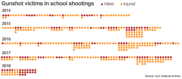 Sandy Hook Columbine Blacksburg 20 Years Of Us School Shootings