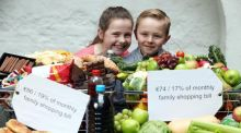Jayna McCloskey (9) and Max Barrett (9) at the launch of Safefood's report, which shows that families with children spent on average €1,037 last year on highly processed food such as crisps, chocolate and sweets.