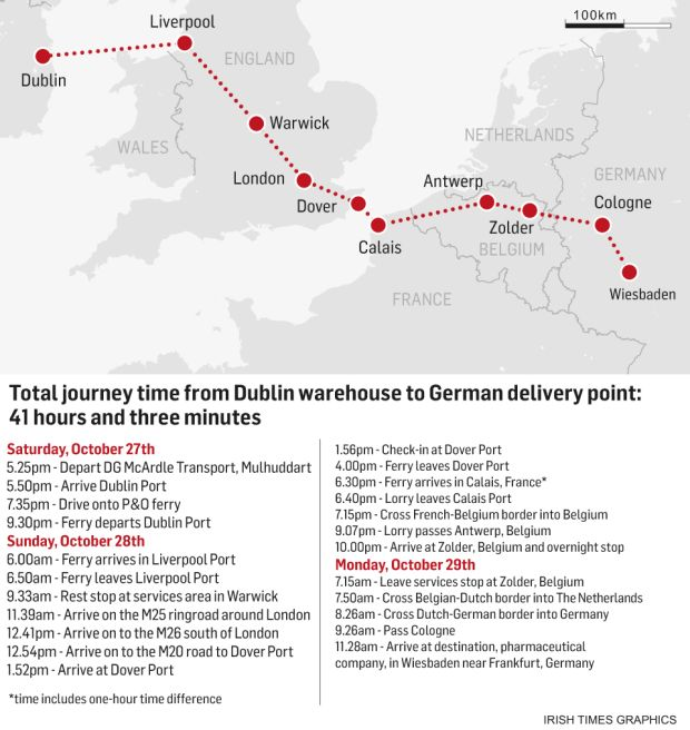 A play-by-play overview of lorry driver John Carroll's overland journey from Dublin to Germany