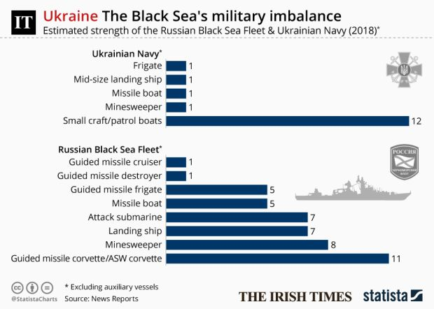 Explainer: How the Sea of Azov became new flashpoint in