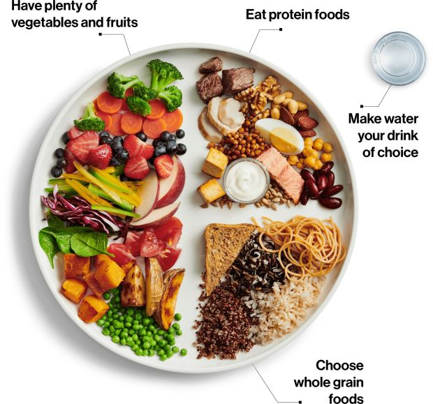 Canada's recently revised healthy eating guidelines