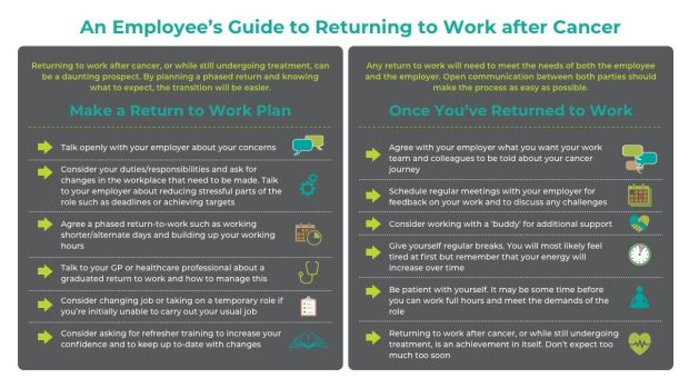 Marie Keating Foundation's free booklet provides advice for employees returning to work after cancer