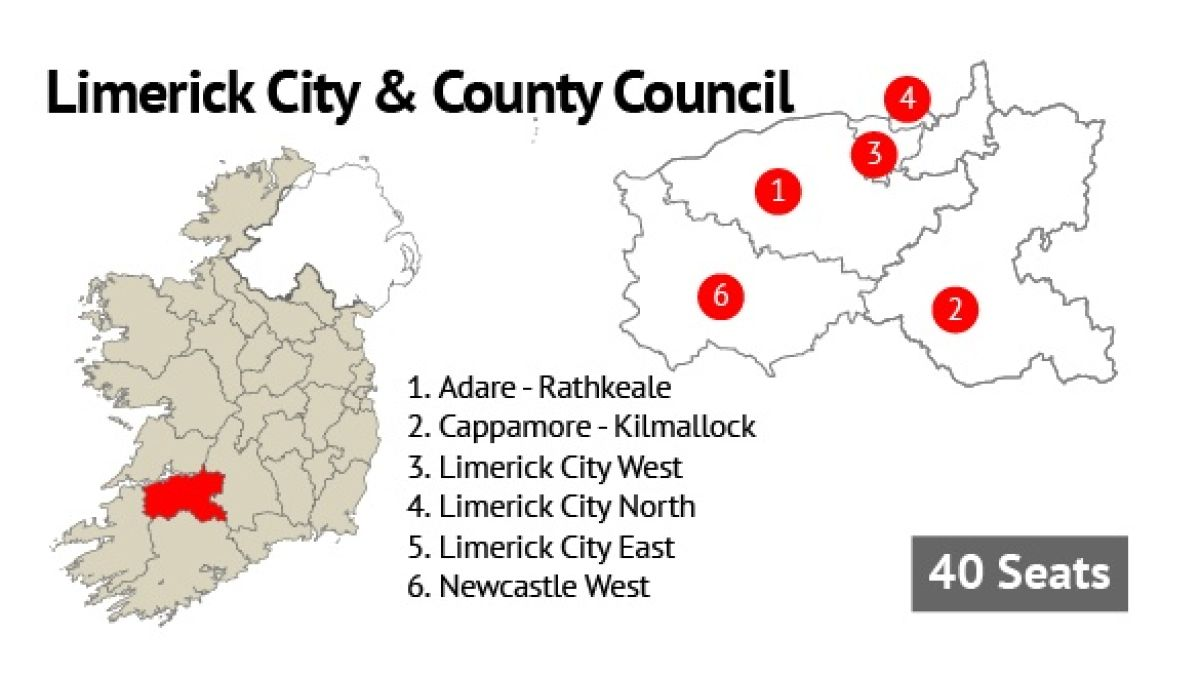 Weekly planning application updates from Limerick City and