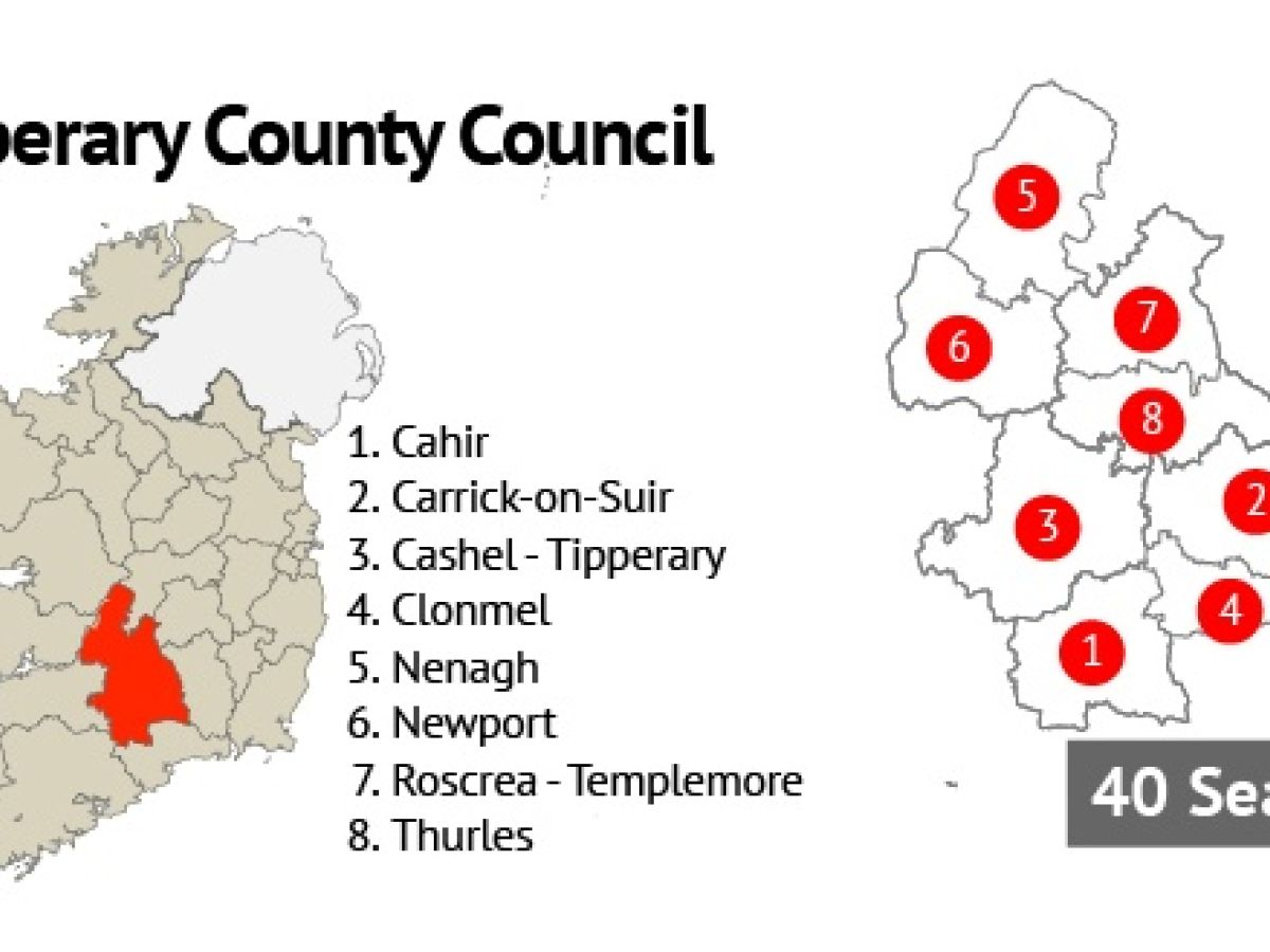 Co. Tipperary - Tipperary Data Hub