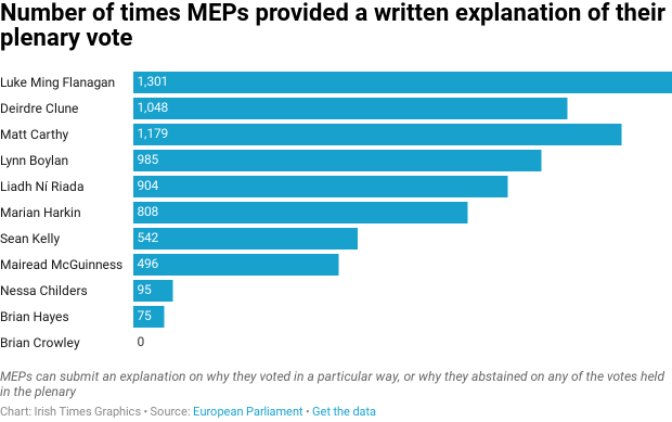 What has your MEP been doing for the last five years?