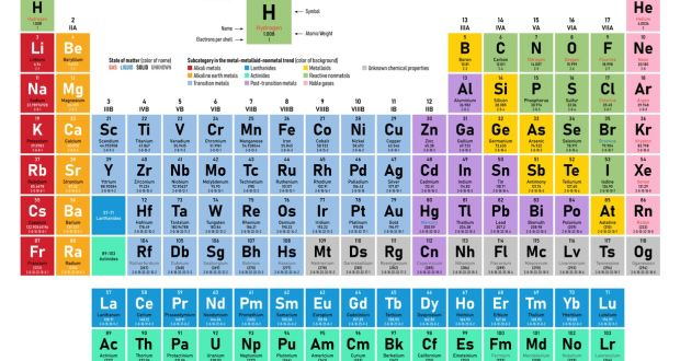 chemistry dating app android