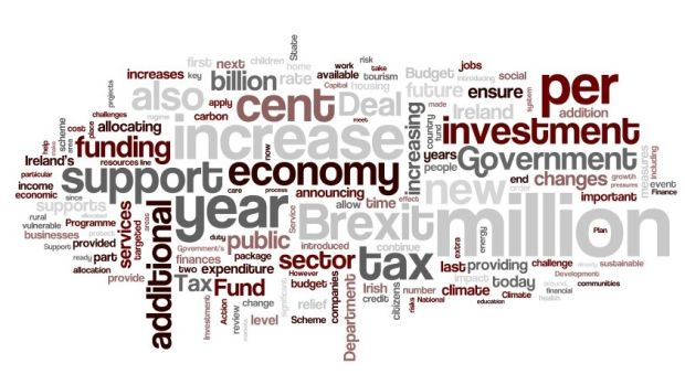 A wordle graphic based on the Budget 2020 speech. The larger the individual word the more frequently it occurs in the speech.