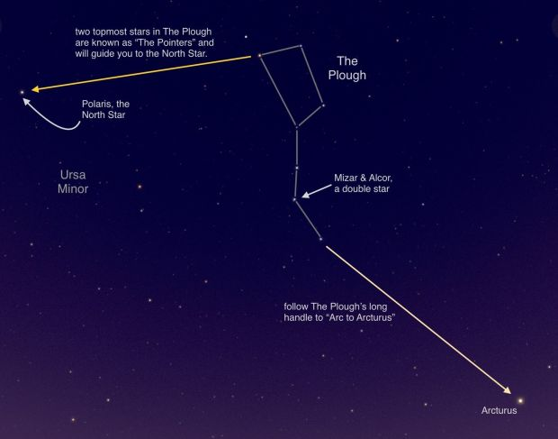 The Plough also known also as the Big Dipper. Photograph: Sky Guide app