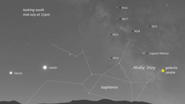 Objects in Sagittarius visible in binoculars at 11pm mid-July.