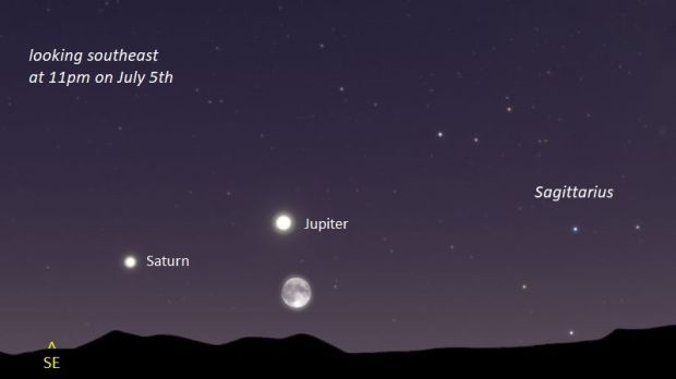 The Moon with Jupiter and Saturn at 11pm on July 5th.