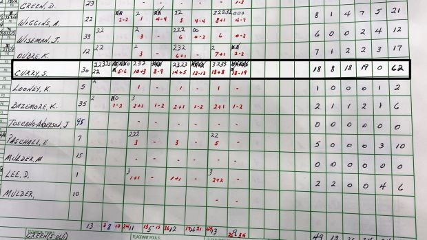 A page from Fred Kast's scorebook, when Steph Curry scored 62 points. Photograph: The New York Times