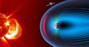 Space weather concerns the influence on the Earth's magnetic field and upper atmosphere of events on the sun