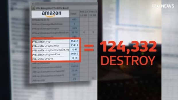 In one week in April 2021, a leaked document from inside Amazon's Dunfermline warehouse had more than 124,000 items marked out for destroy. Photograph: ITV News